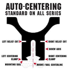 Auto Centering